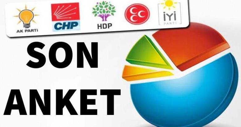 Son anketlerde ilginç sonuç! HDP'nin kapatılmasına halk..