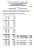 Resultate Von Svb-Masters 20070121