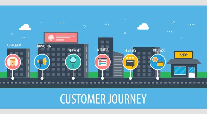 Mengenal Customer Journey dan Customer Journey