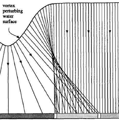 Caustics Illustration
