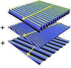 3D wave components
