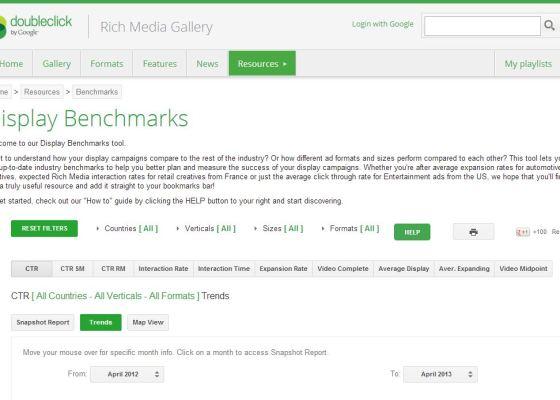 Google DoubleClick Display Benchmark