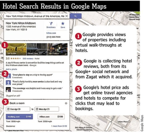 Captura de Google Hotel Search WSJ