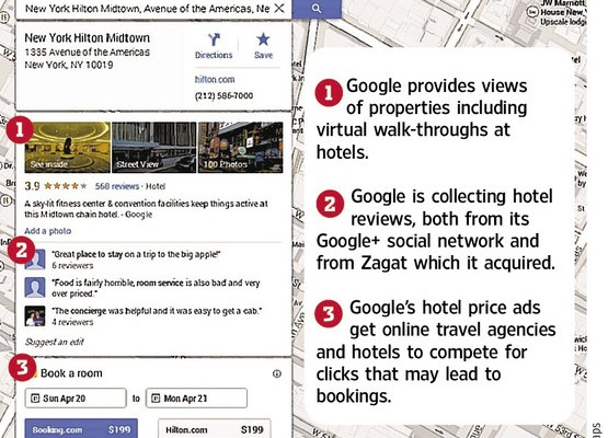 Captura de Google Hotel Search WSJ