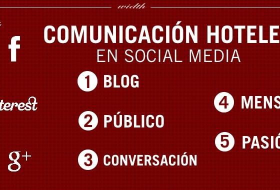 5 consejos de social media para hoteles independientes