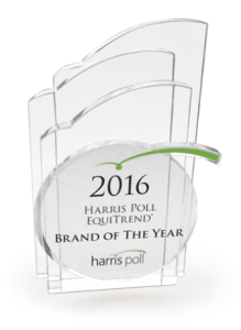 "Habitat for Humanity named ""Brand of the Year"" in the social services nonprofit category based on the 2016 Harris Poll EquiTrend® Equity Score."