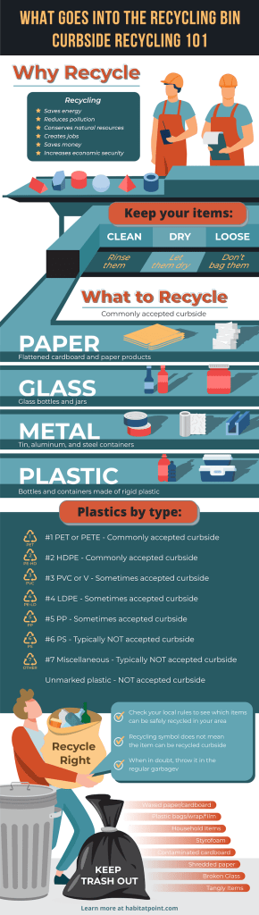 curbside recycling infographic