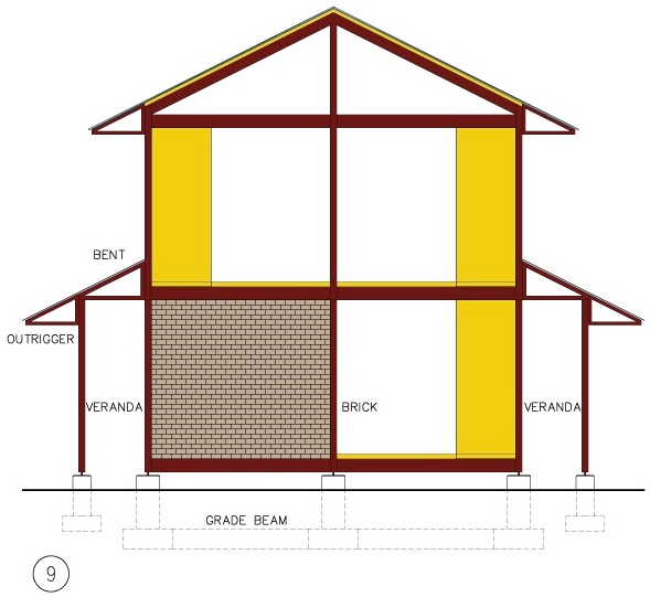This image illustrates the versatility of the HabiTek system. One new component is added to the kit-of-parts to create a VERANDA or porch, a steel BENT. Here BRICK INFILL is shown, another option available to enclose structures. Note that a concrete GRADE BEAM is indicated connecting the piers; for larger structures, grade beams will be required to strengthen foundations.