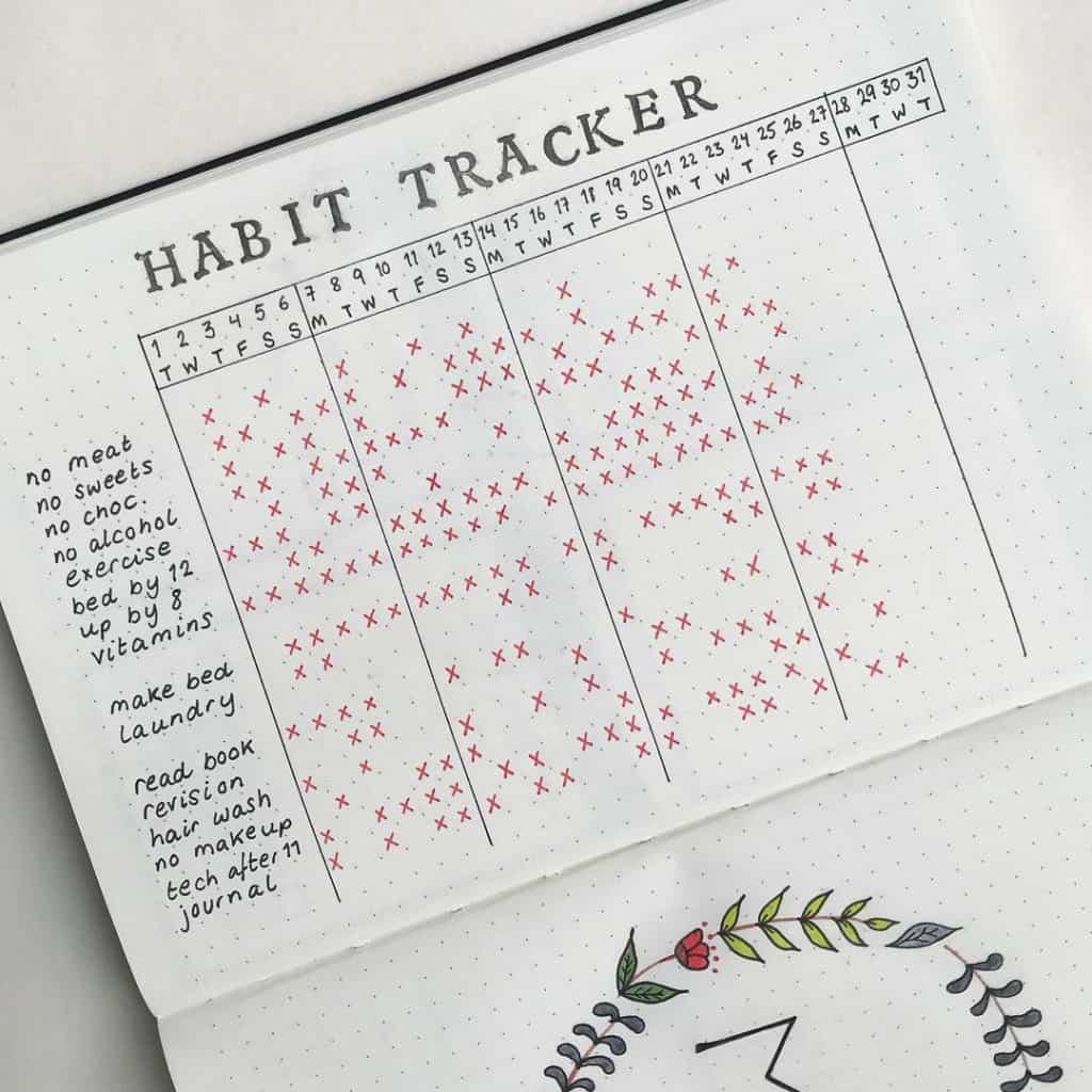 Bildergebnis für bullet journal habit tracker