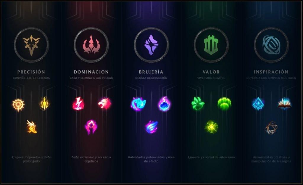 Cambios en las runas lol