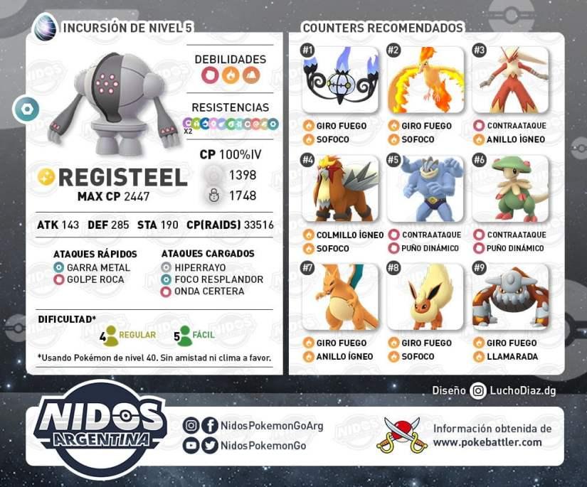 Debilidades Registeel Pokemon Go