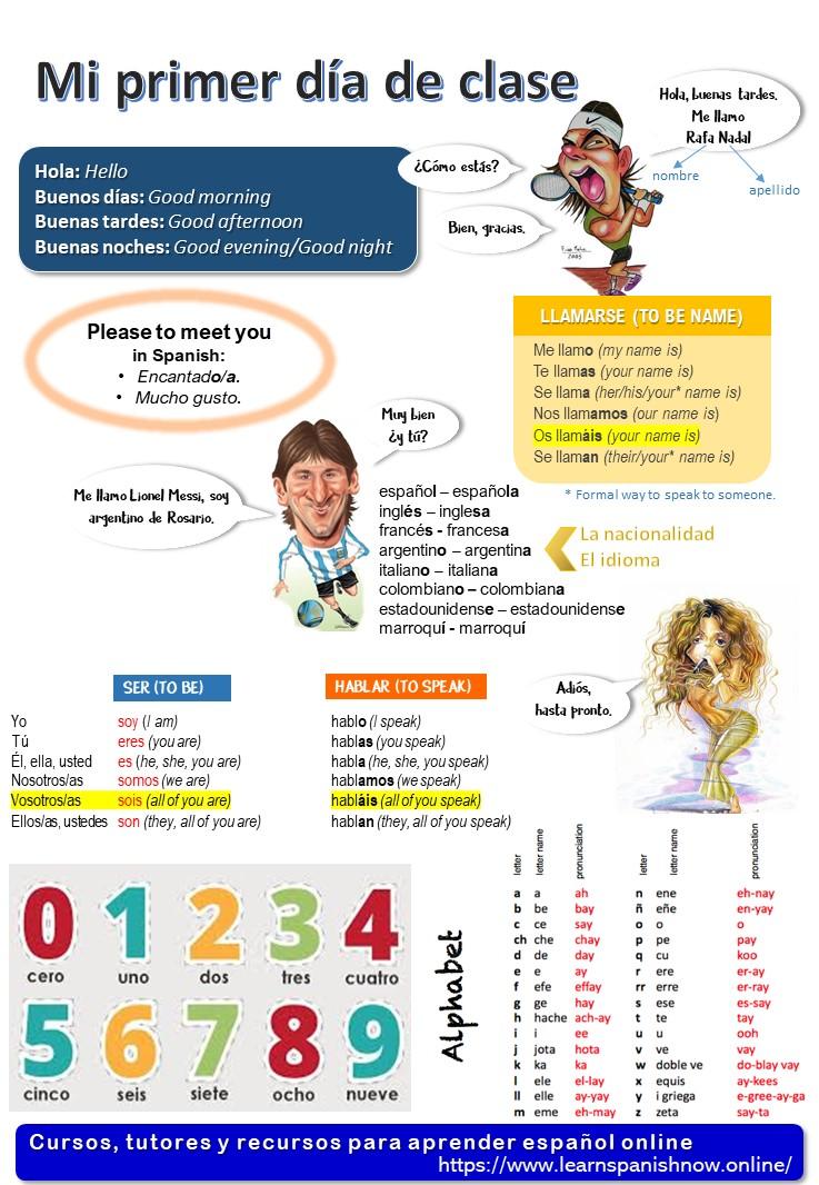Infografías ELE: la primera clase de español
