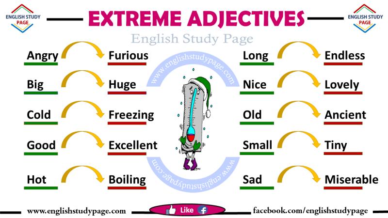 Aprende todo sobre los adjetivos en inglés