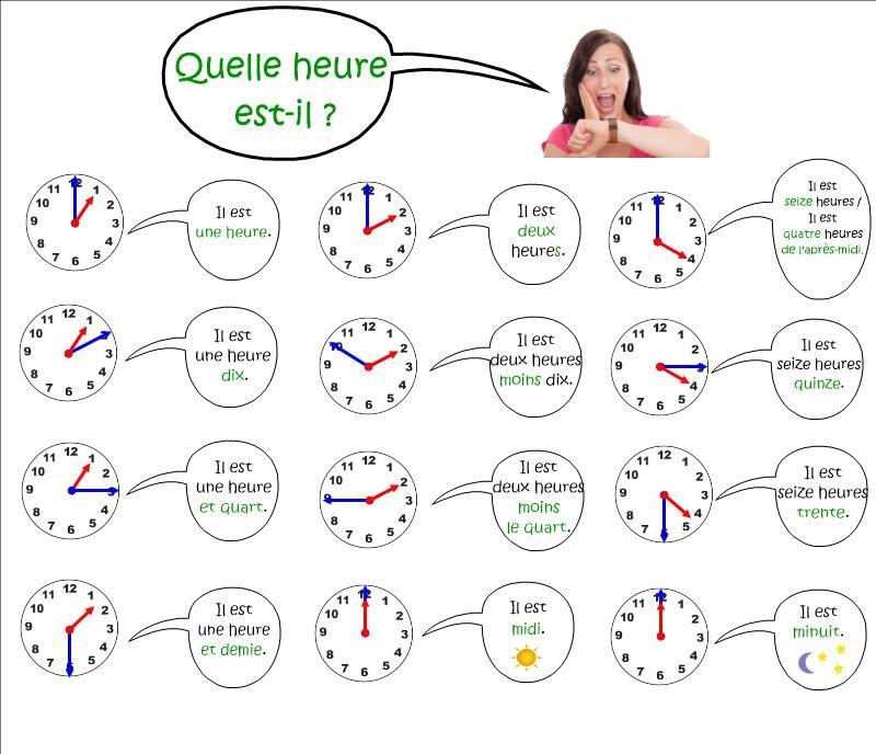 Cómo decir la hora en francés