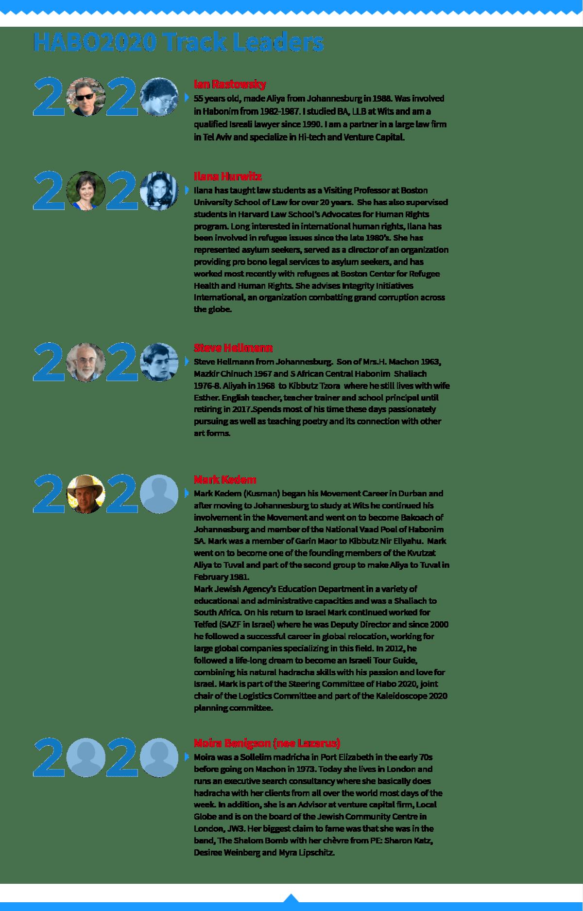 track leaders 2020-02
