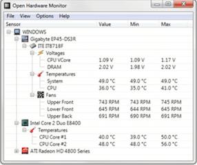 Инструменты для мониторинга Windows