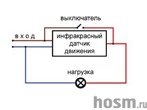Nema priključenih žica za aplikaciju za upoznavanje