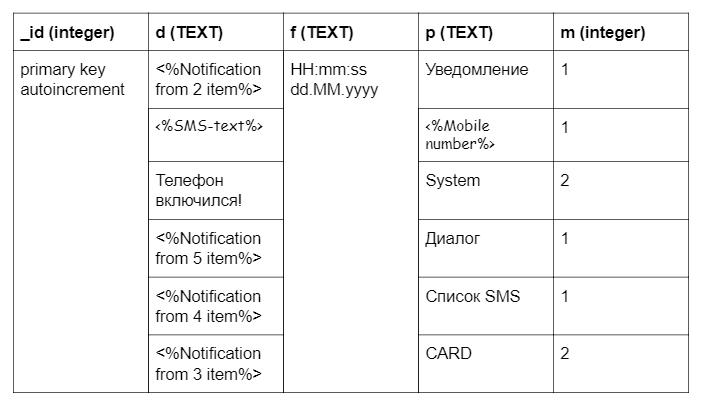 tkraloepxtcsnn6kmnt6fqoxa8e - Новая тактика старенького Android-трояна