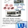 GHP GMP dla Gastronomii Mobilnej