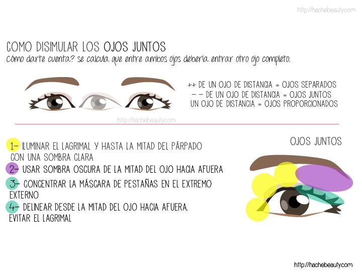 ojos separados como maquillar