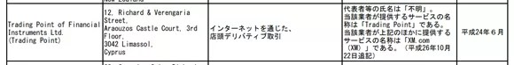 Trading Point of Financial Instruments Ltd. への日本金融庁の警告