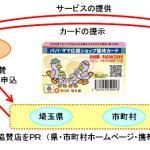 パパ・ママ応援ショップ優待カードは埼玉県の子育て世代の見方