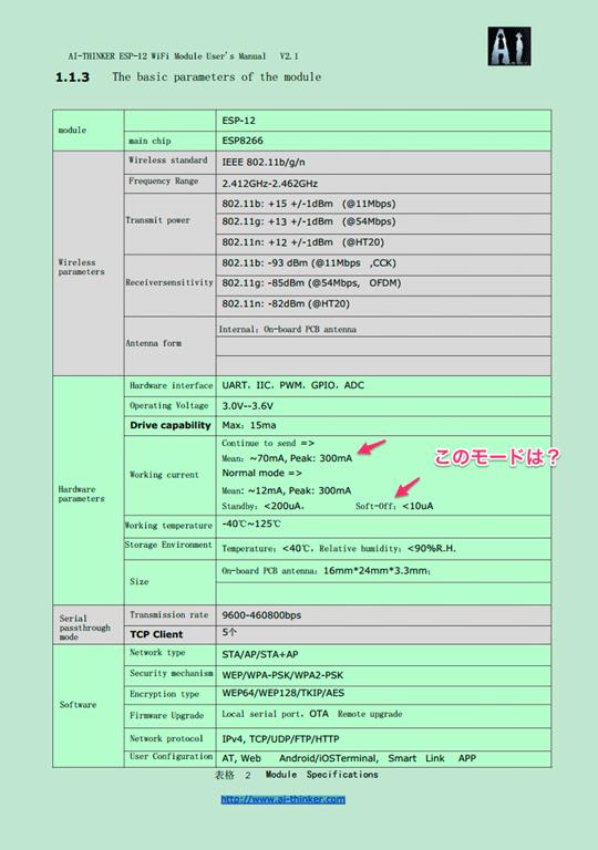 FCCID_NET-2487404__1__pdf