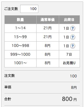 ACB5-30|六角穴付ボルト 全ねじタイプ|ミスミ|MISUMI-VONA【ミスミ】 3