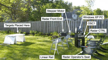 The 'backyard SAR' imaging system, deployed in my backyard.