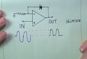 Low voltage drop Diode: Diode contained within an Op Amp feedback loop.