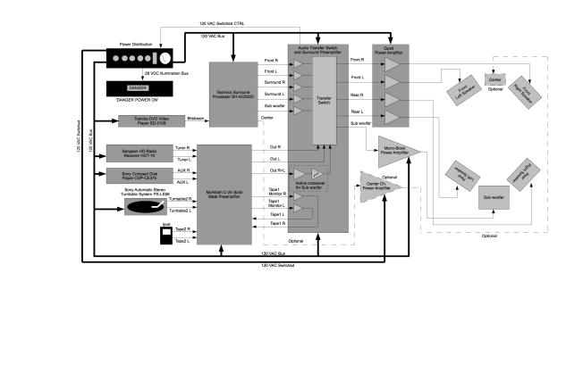 tube home theater block_diagram