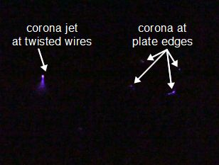 Corona at twisted wires and capacitor plate