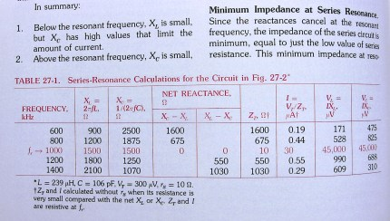 Series-Resonance calculations
