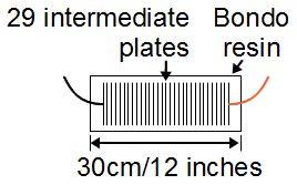 Gravitator internals