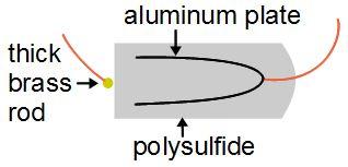 Polysulfide high K capacitor interior