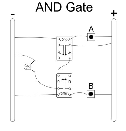 in order to understand how arithmetic can be done with logic gates, the  half adder is a good example  [andrew kingsolver] has done that as well