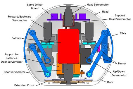 quadruped 03 V2 - Electrogeek