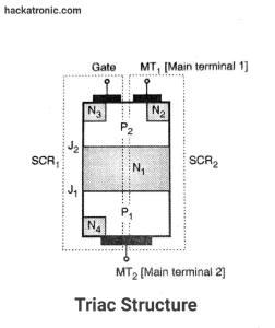 Triac structure
