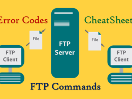 FTP Server Commands