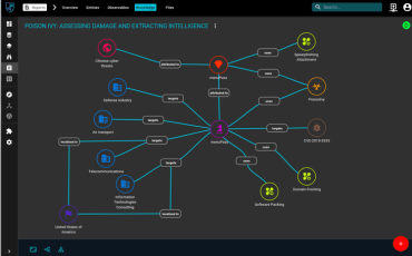 Cyber Threat Intelligence Platform