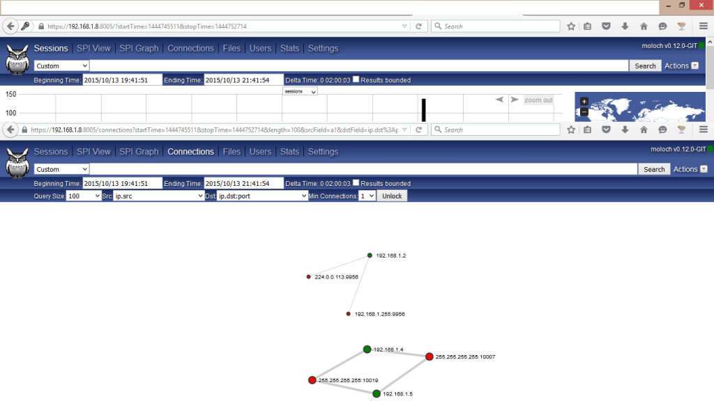 Moloch Usage- Connection View