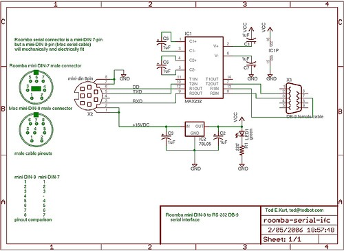 Schematic with mini-din pin out