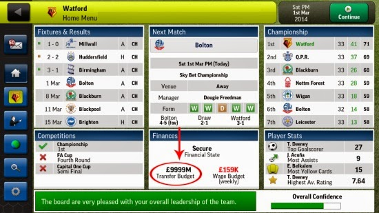 Football Manager Handheld 2015 proof