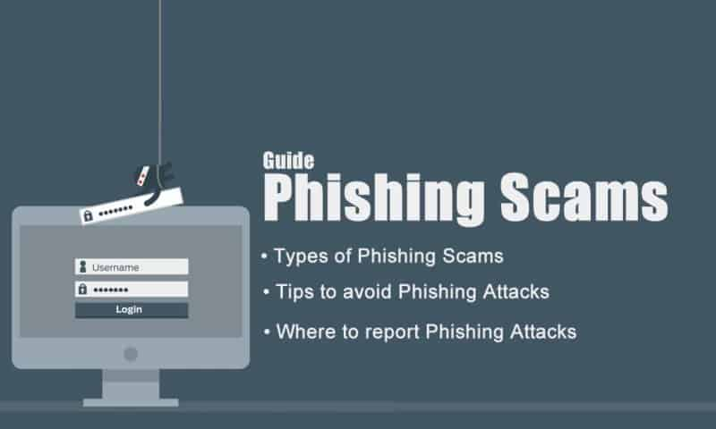 A guide towards phishing attacks By Hacksinfo