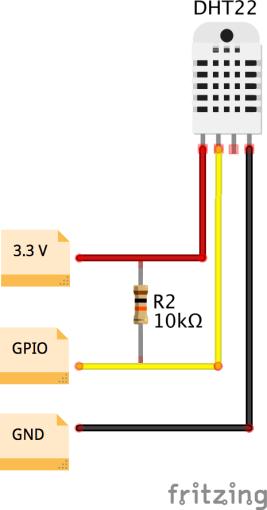 Raspberry Pi 2 IoT: Thingspeak & DHT22 Sensor  Hacksterio