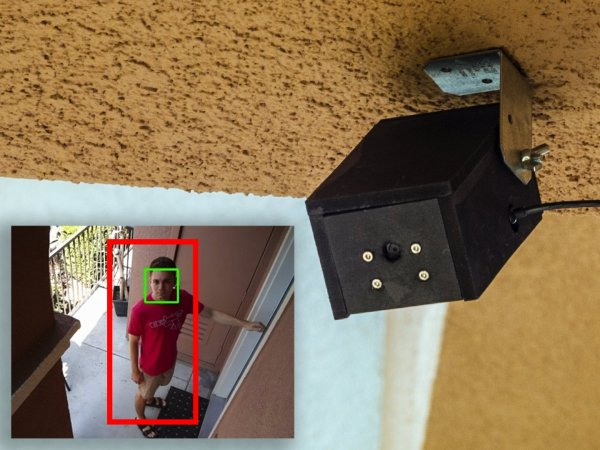 System Camera Wireless Where Security Buy