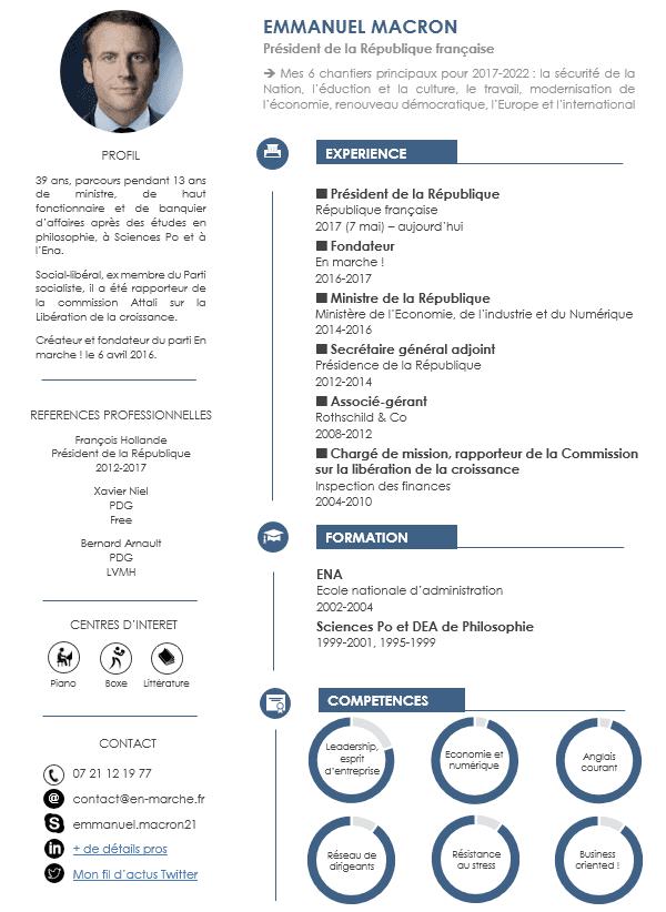 Offre-V.I.E-Exemple-CV