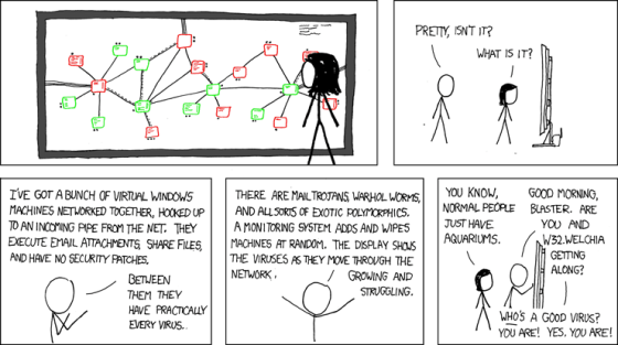 CC-BY-NC XKCD Networks