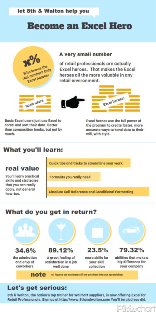 retail-excel-infographic