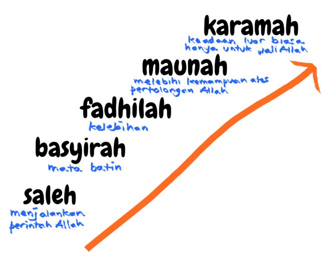 karamah.png